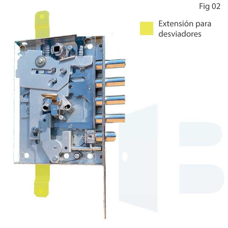 Cerradura mecanismo
